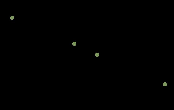 sentiero CAI 476